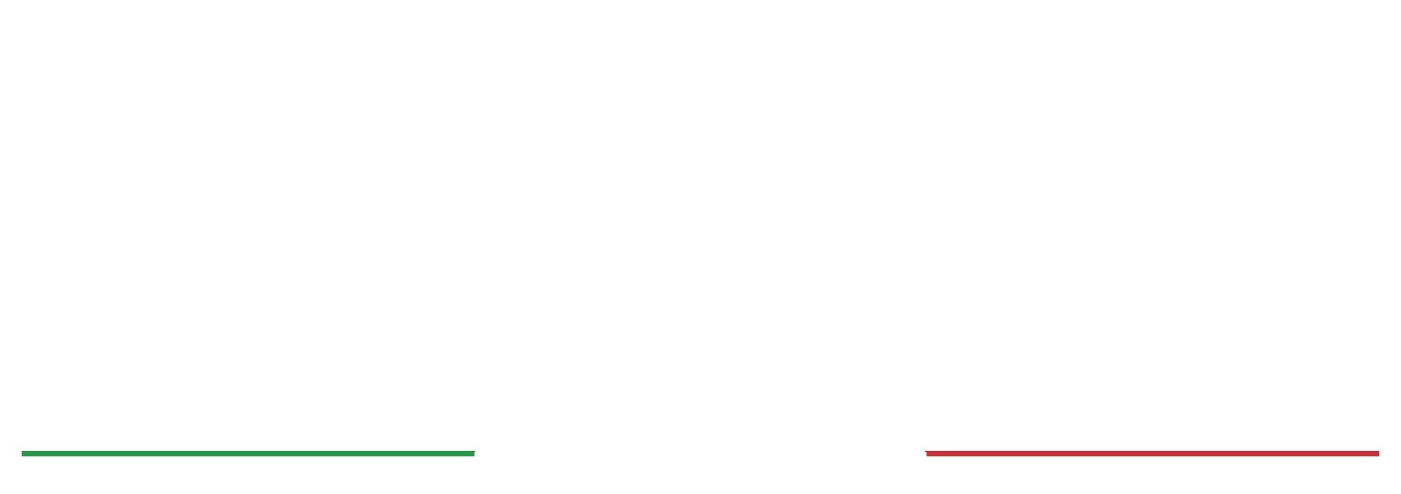 Lo Bascio Rappresentanze